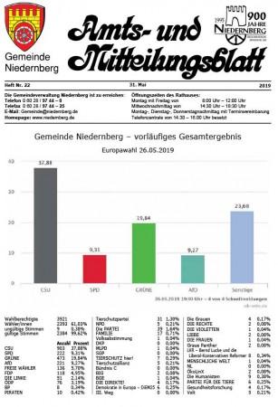 Thumbnail: Amtsblatt_NBG_22_Amtliche19-1.600x450-aspect